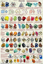 Mineral Identification Poster